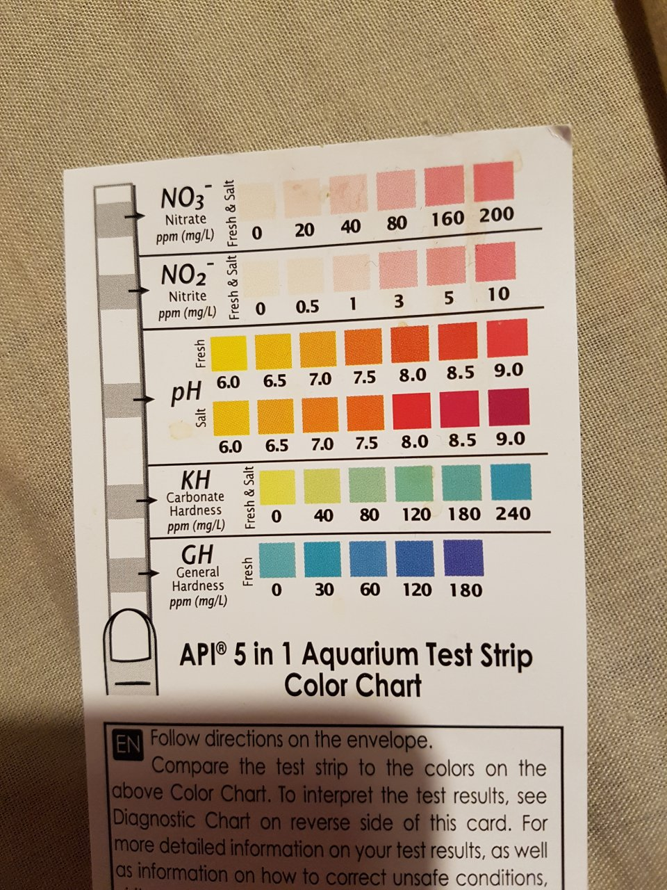 Ph and kh is too high in my goldfish tank my aquarium club for Fish tank test strips