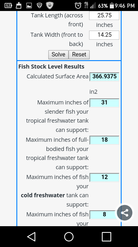 How many mollies can i fit in a 20 gallon my aquarium club for How many gallons in a fish tank calculator