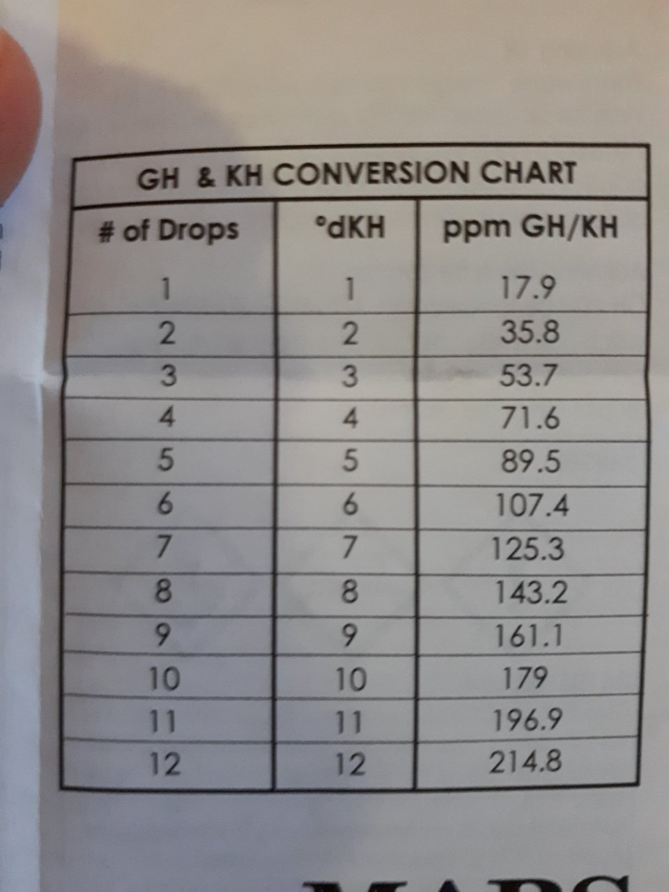 Gh Kh Conversion Chart Karmashares Llc Leveraging Cryptocurrency
